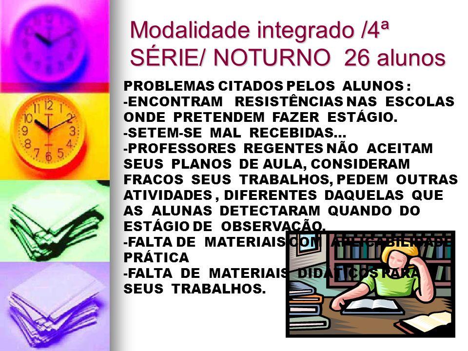 3 Modalidade integrado /4ª SÉRIE/ NOTURNO 26 alunos PROBLEMAS CITADOS PELOS ALUNOS : -ENCONTRAM RESISTÊNCIAS NAS ESCOLAS ONDE PRETENDEM FAZER ESTÁGIO.