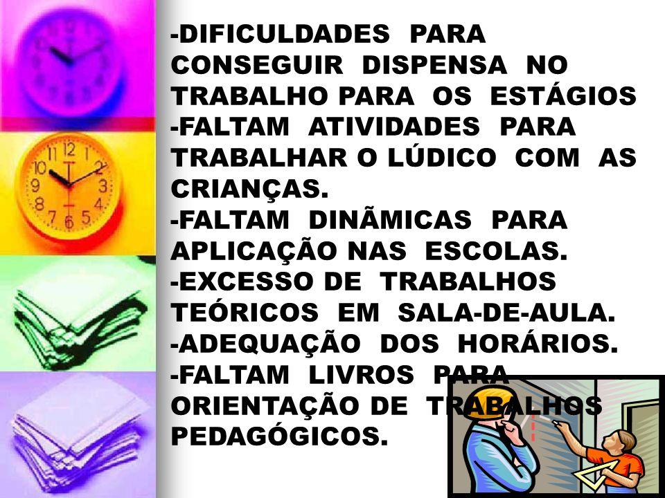 4 -DIFICULDADES PARA CONSEGUIR DISPENSA NO TRABALHO PARA OS ESTÁGIOS -FALTAM ATIVIDADES PARA TRABALHAR O LÚDICO COM AS CRIANÇAS. -FALTAM DINÃMICAS PAR