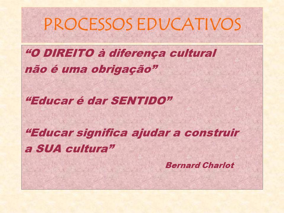 PROCESSOS EDUCATIVOS O DIREITO à diferença cultural não é uma obrigação Educar é dar SENTIDO Educar significa ajudar a construir a SUA cultura Bernard Charlot