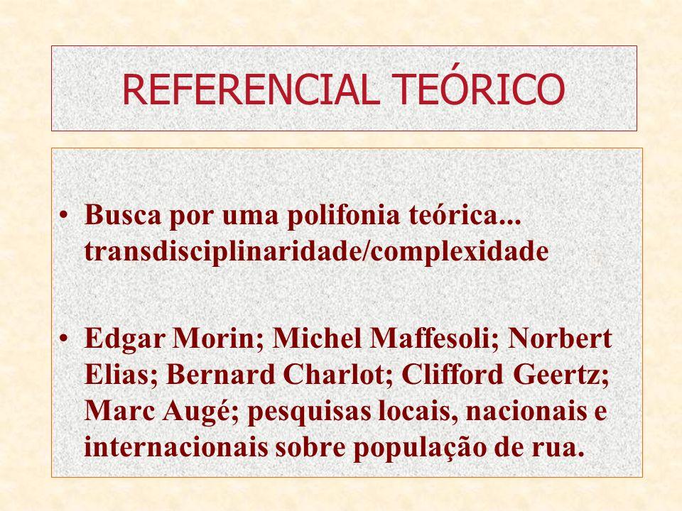 REFERENCIAL TEÓRICO Busca por uma polifonia teórica...