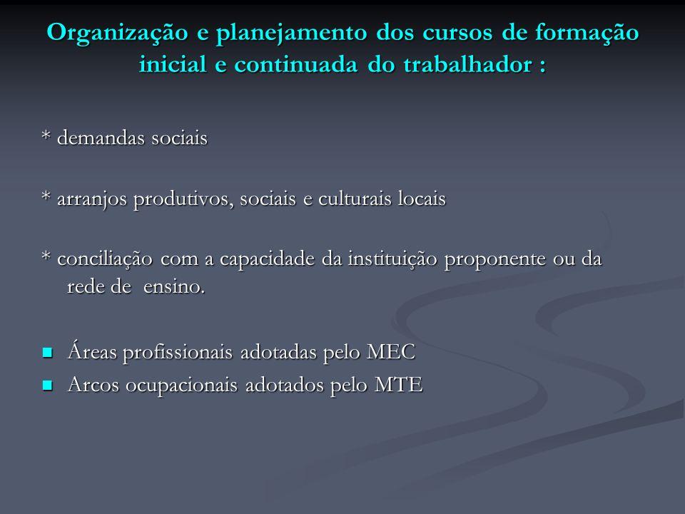 Organização e planejamento dos cursos de formação inicial e continuada do trabalhador : * demandas sociais * arranjos produtivos, sociais e culturais