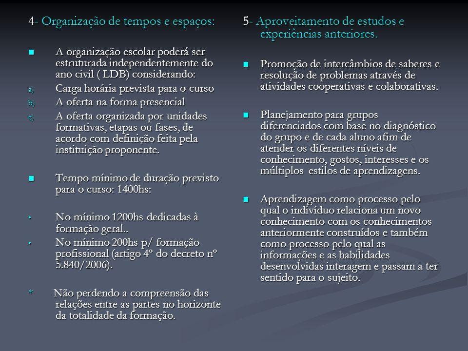 4- Organização de tempos e espaços: A organização escolar poderá ser estruturada independentemente do ano civil ( LDB) considerando: A organização esc
