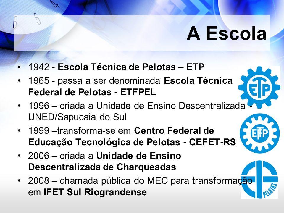 1942 - Escola Técnica de Pelotas – ETP 1965 - passa a ser denominada Escola Técnica Federal de Pelotas - ETFPEL 1996 – criada a Unidade de Ensino Desc