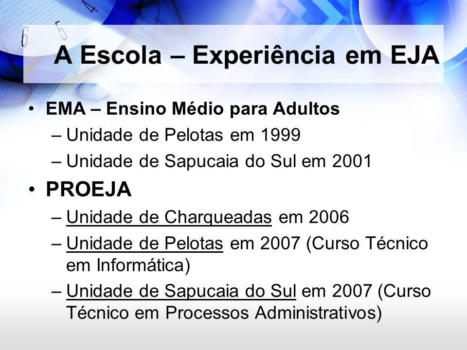 A Escola – Experiência em EJA EMA – Ensino Médio para Adultos –Unidade de Pelotas em 1999 –Unidade de Sapucaia do Sul em 2001 PROEJA –Unidade de Charq