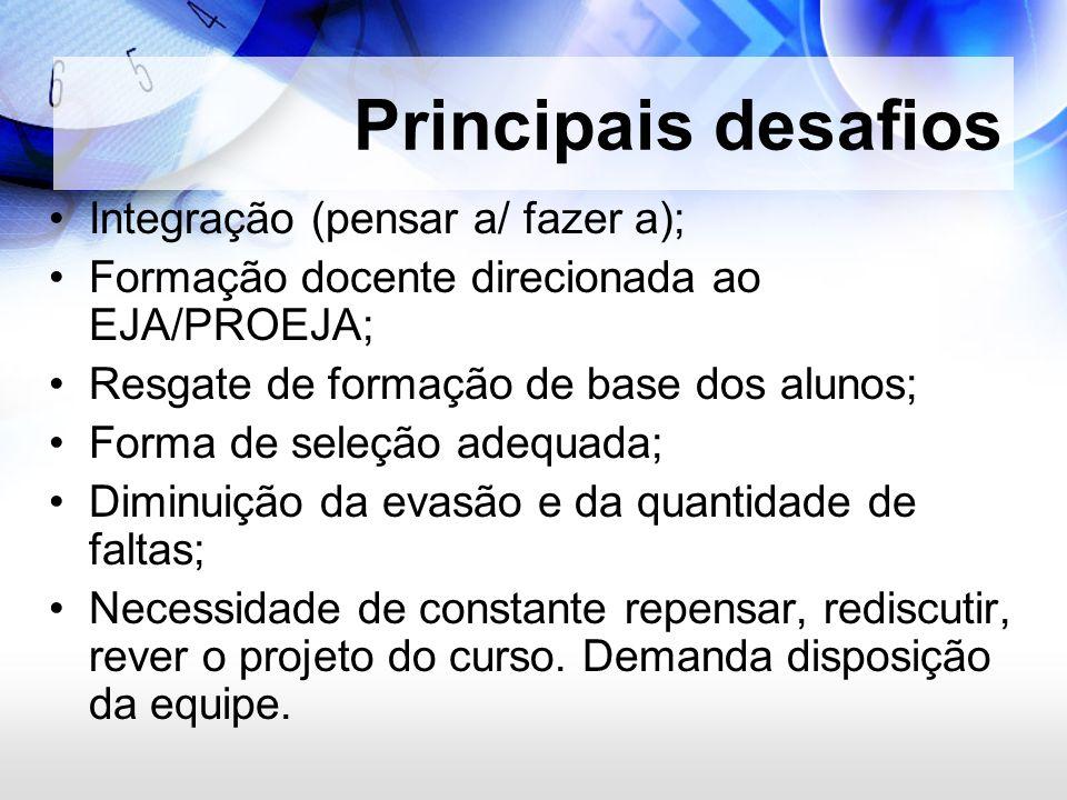 Integração (pensar a/ fazer a); Formação docente direcionada ao EJA/PROEJA; Resgate de formação de base dos alunos; Forma de seleção adequada; Diminui