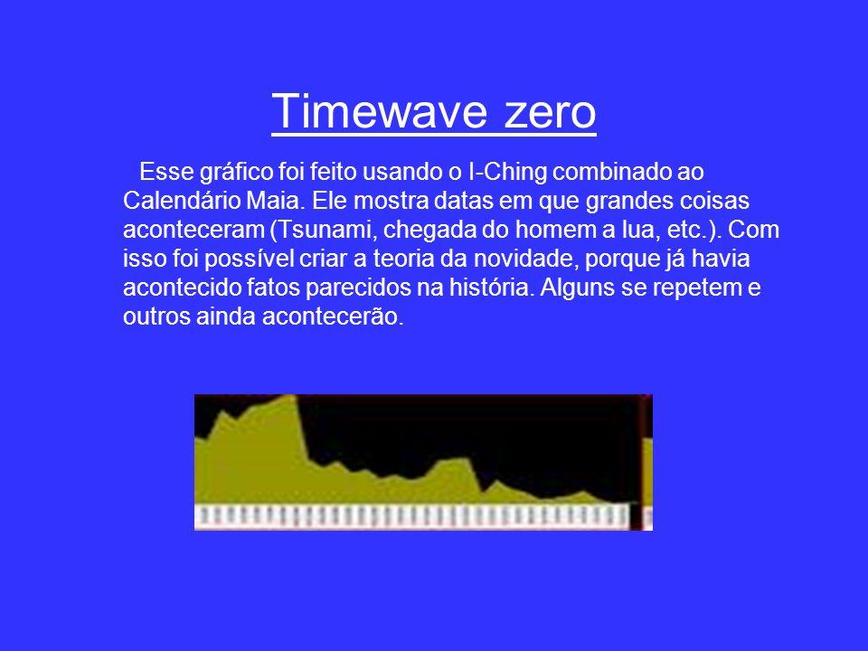 Timewave zero Esse gráfico foi feito usando o I-Ching combinado ao Calendário Maia. Ele mostra datas em que grandes coisas aconteceram (Tsunami, chega