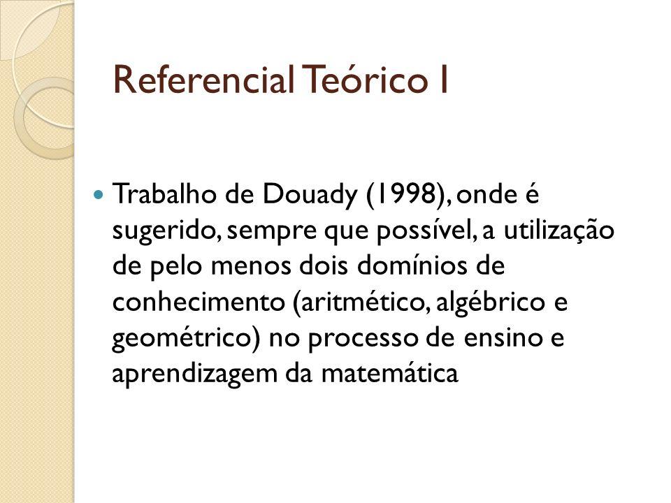 Referencial Teórico I Trabalho de Douady (1998), onde é sugerido, sempre que possível, a utilização de pelo menos dois domínios de conhecimento (aritmético, algébrico e geométrico) no processo de ensino e aprendizagem da matemática