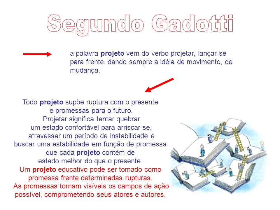 a palavra projeto vem do verbo projetar, lançar-se para frente, dando sempre a idéia de movimento, de mudança. Todo projeto supõe ruptura com o presen