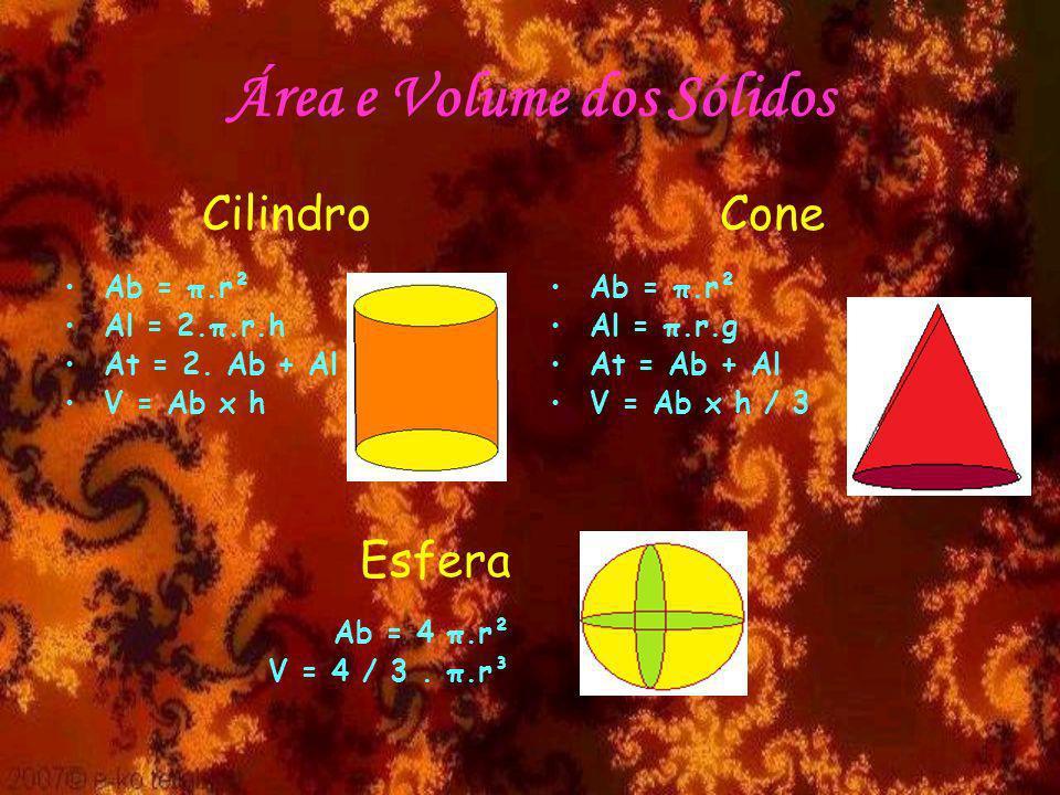 Área e Volume dos Sólidos Cilindro Ab = π.r² Al = 2.π.r.h At = 2. Ab + Al V = Ab x h Esfera Ab = 4 π.r² V = 4 / 3. π.r³ Cone Ab = π.r² Al = π.r.g At =
