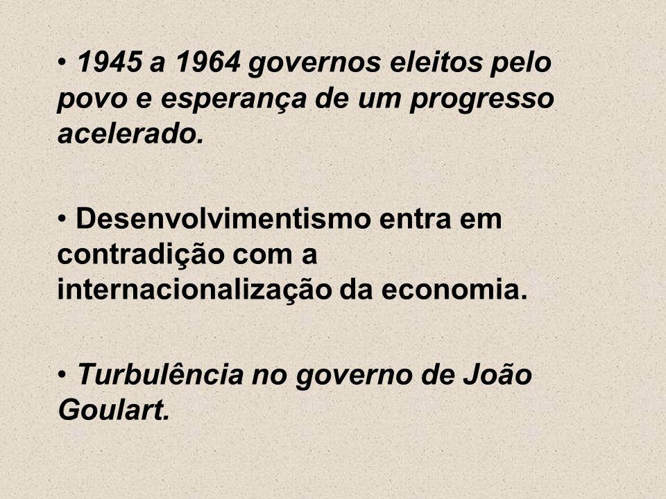 O INSTITUTO SE PROPÕE Á TAREFA DE REPENSAR A CULTURA BRASILEIRA AUTÔNOMA, NÃO ALIENADA, ROMPENDO A TRADIÇÃO COLONIAL DE TRANSPLANTE CULTURAL.
