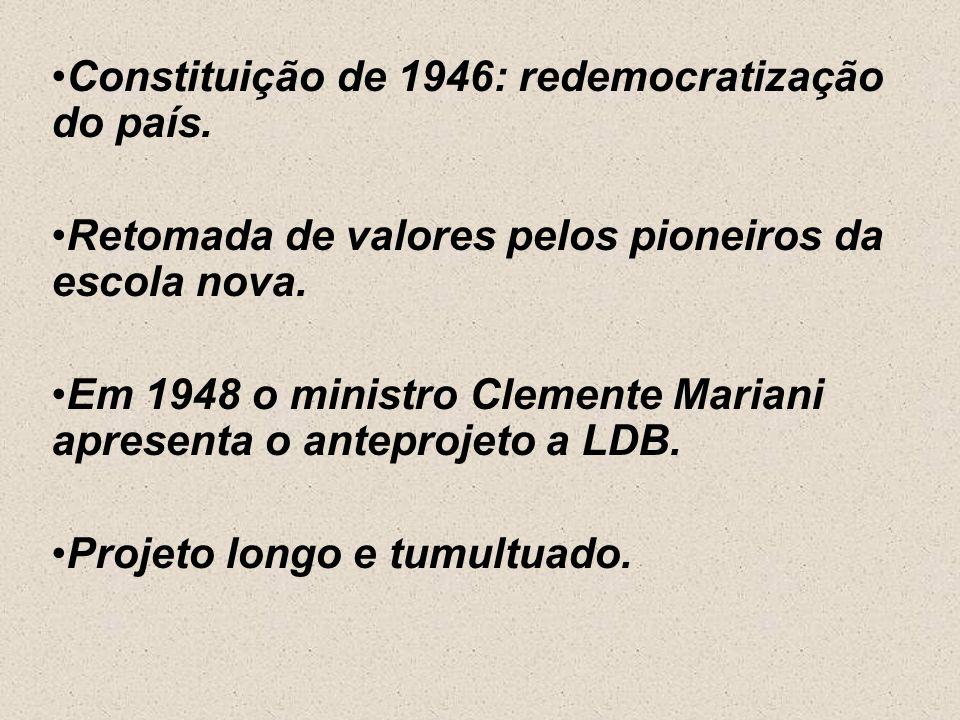 Constituição de 1946: redemocratização do país.Retomada de valores pelos pioneiros da escola nova.