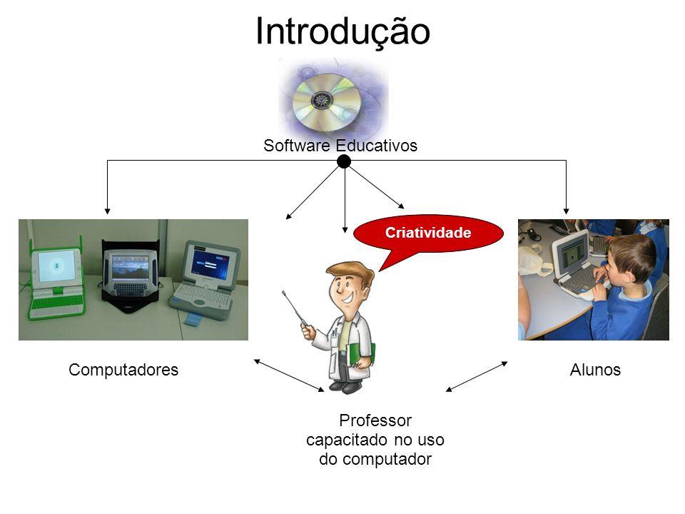 Introdução Software Educativos ComputadoresAlunos Professor capacitado no uso do computador Criatividade