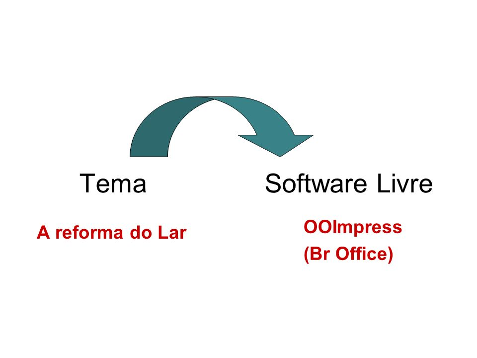 Tema A reforma do Lar Software Livre OOImpress (Br Office)