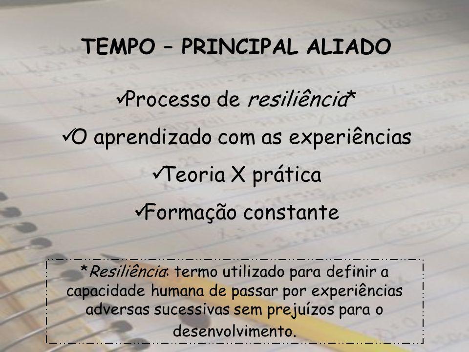 TEMPO – PRINCIPAL ALIADO Processo de resiliência* O aprendizado com as experiências Teoria X prática Formação constante *Resiliência: termo utilizado