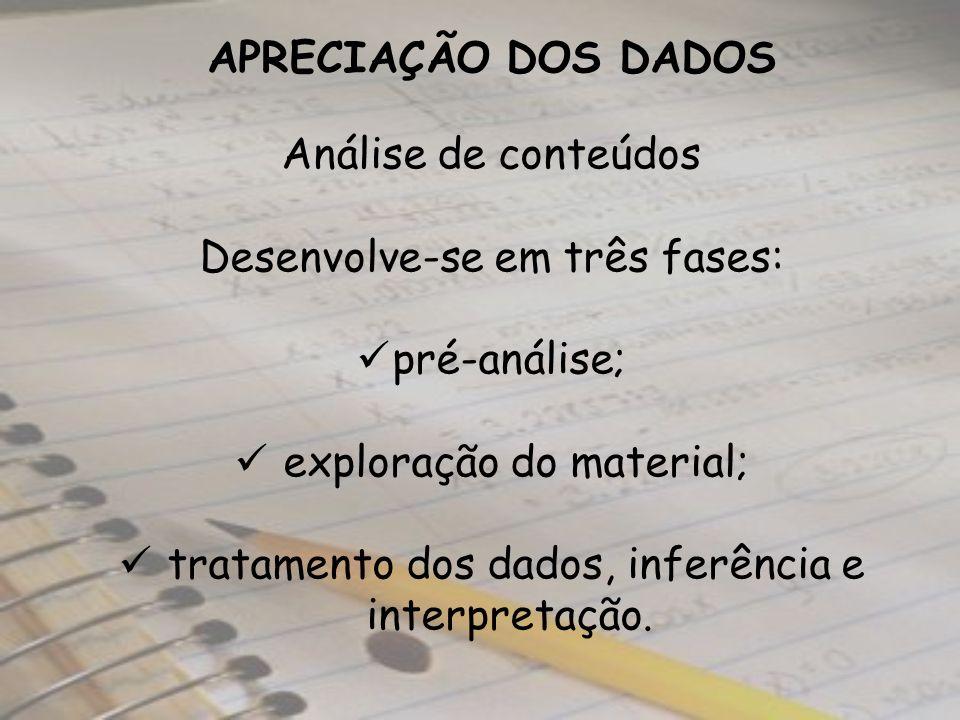 APRECIAÇÃO DOS DADOS Análise de conteúdos Desenvolve-se em três fases: pré-análise; exploração do material; tratamento dos dados, inferência e interpr