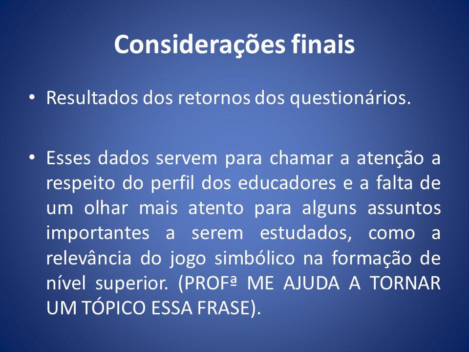 Considerações finais Resultados dos retornos dos questionários.