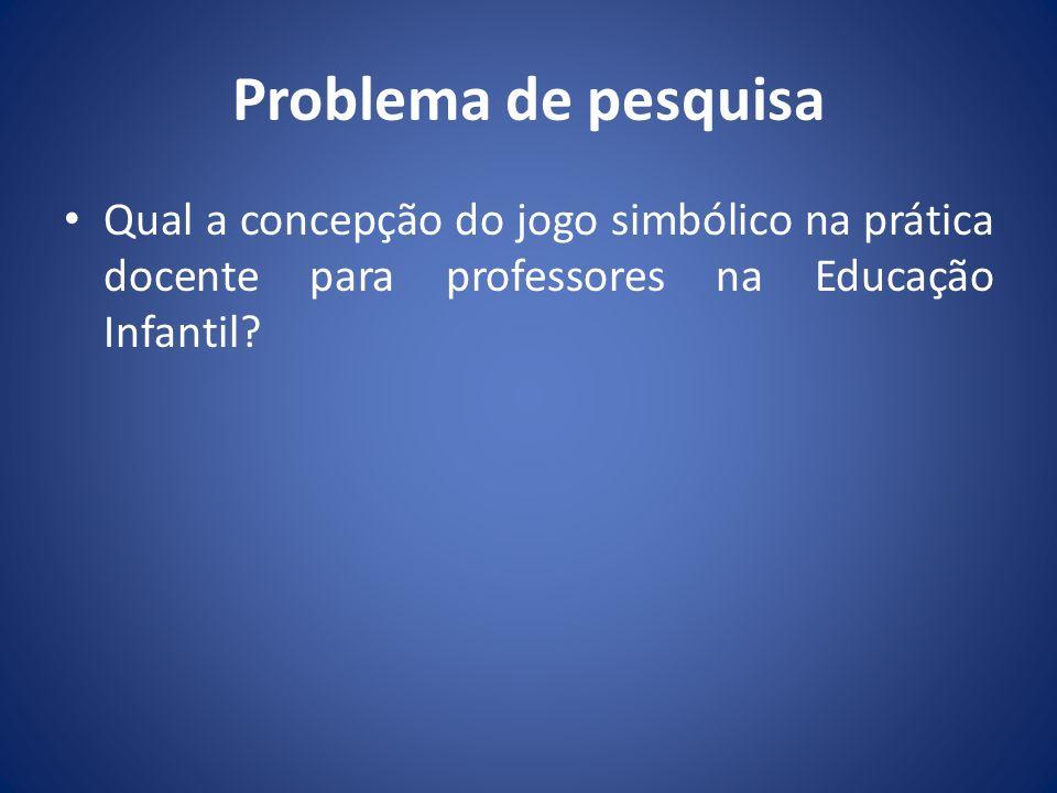 Problema de pesquisa Qual a concepção do jogo simbólico na prática docente para professores na Educação Infantil?