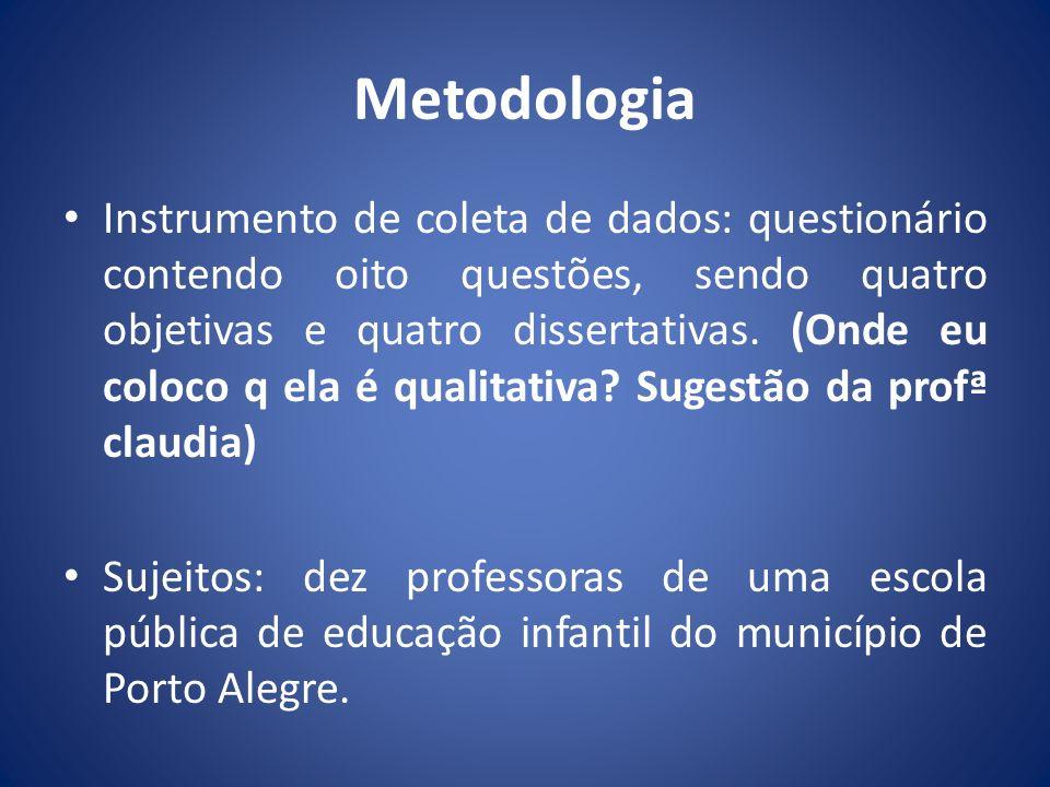 Metodologia Instrumento de coleta de dados: questionário contendo oito questões, sendo quatro objetivas e quatro dissertativas.