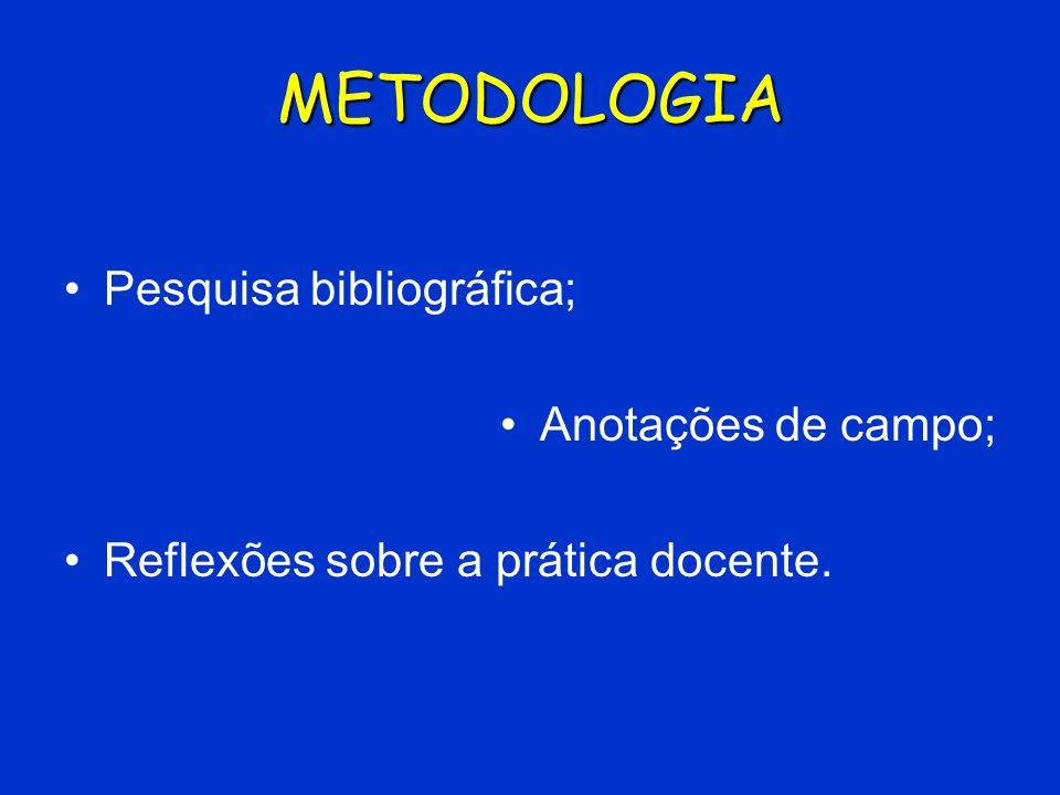 METODOLOGIA Pesquisa bibliográfica; Anotações de campo; Reflexões sobre a prática docente.