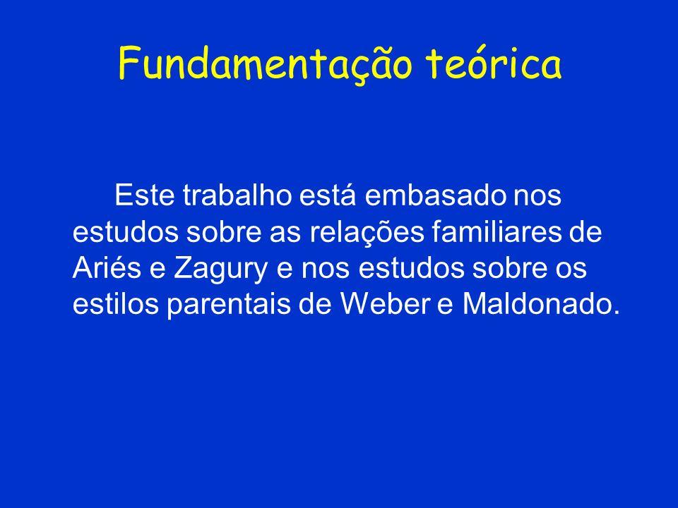 Fundamentação teórica Este trabalho está embasado nos estudos sobre as relações familiares de Ariés e Zagury e nos estudos sobre os estilos parentais