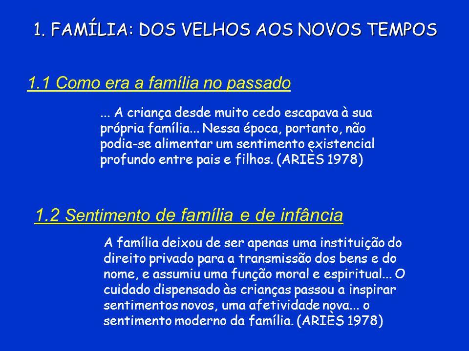 1. FAMÍLIA: DOS VELHOS AOS NOVOS TEMPOS 1.1 Como era a família no passado... A criança desde muito cedo escapava à sua própria família... Nessa época,