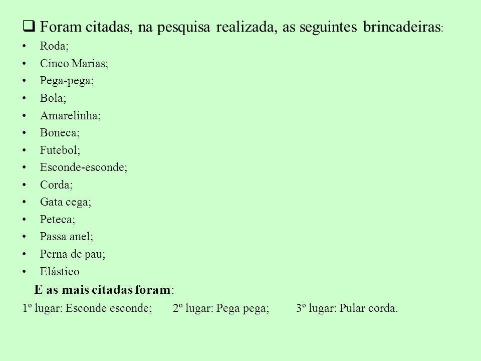 Foram citadas, na pesquisa realizada, as seguintes brincadeiras : Roda; Cinco Marias; Pega-pega; Bola; Amarelinha; Boneca; Futebol; Esconde-esconde; C