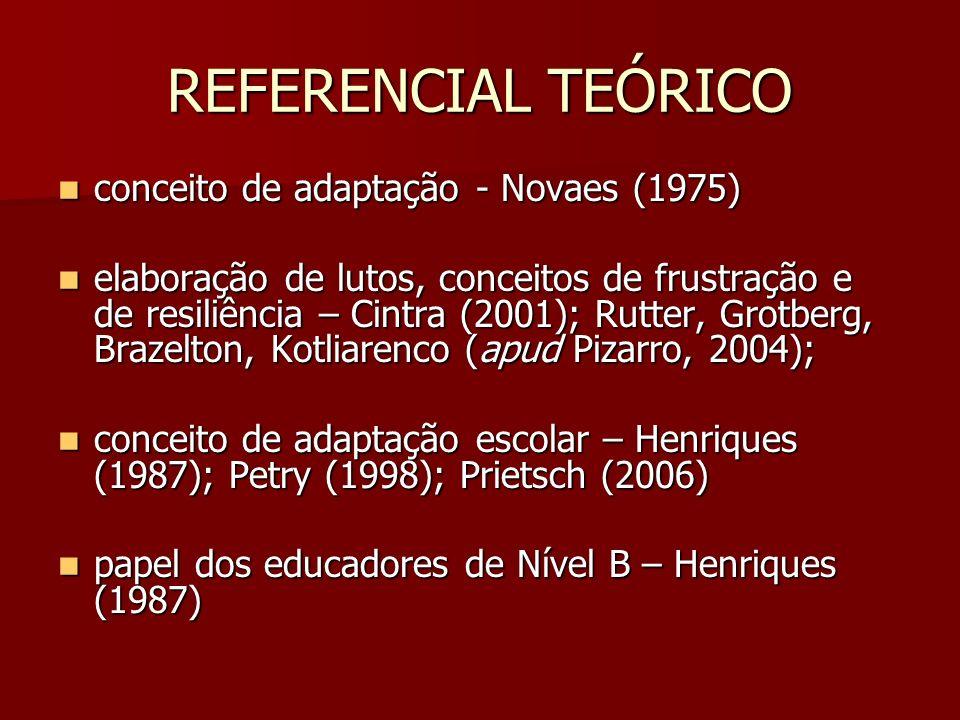 REFERENCIAL TEÓRICO conceito de adaptação - Novaes (1975) conceito de adaptação - Novaes (1975) elaboração de lutos, conceitos de frustração e de resi