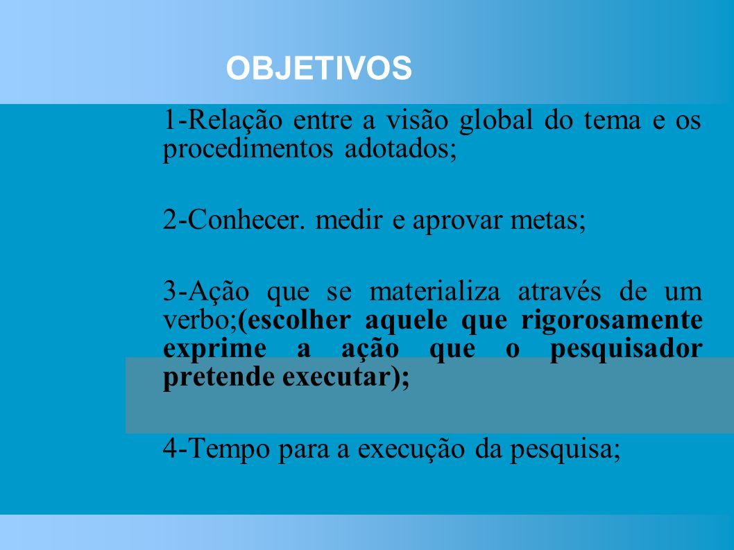 OBJETIVOS 1-Relação entre a visão global do tema e os procedimentos adotados; 2-Conhecer.
