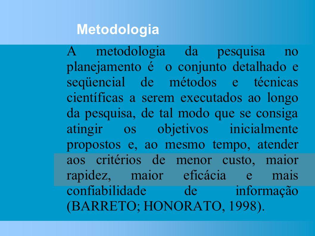 Metodologia A metodologia da pesquisa no planejamento é o conjunto detalhado e seqüencial de métodos e técnicas científicas a serem executados ao longo da pesquisa, de tal modo que se consiga atingir os objetivos inicialmente propostos e, ao mesmo tempo, atender aos critérios de menor custo, maior rapidez, maior eficácia e mais confiabilidade de informação (BARRETO; HONORATO, 1998).