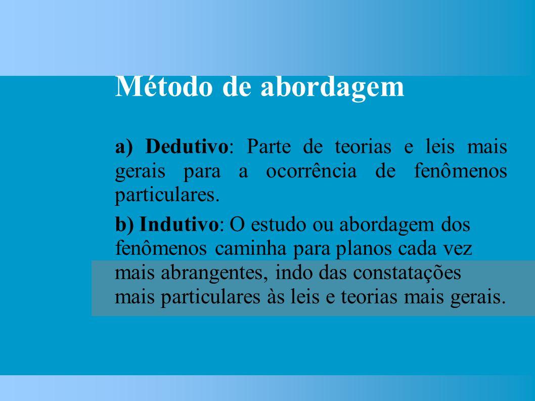 Método de abordagem a) Dedutivo: Parte de teorias e leis mais gerais para a ocorrência de fenômenos particulares.