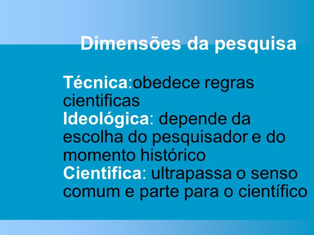 Dimensões da pesquisa Técnica:obedece regras cientificas Ideológica: depende da escolha do pesquisador e do momento histórico Cientifica: ultrapassa o senso comum e parte para o científico