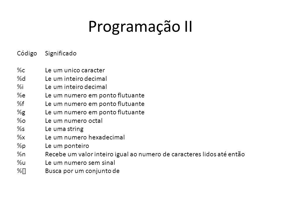 Programação II Código Significado %c Le um unico caracter %d Le um inteiro decimal %i Le um inteiro decimal %e Le um numero em ponto flutuante %f Le u
