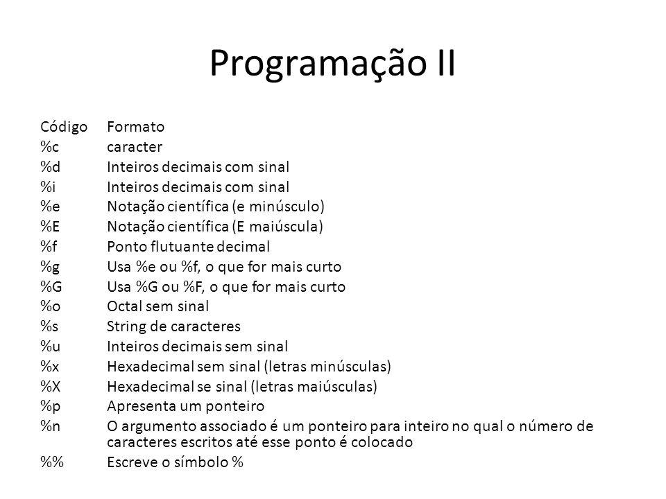 Programação II Código Formato %c caracter %d Inteiros decimais com sinal %i Inteiros decimais com sinal %e Notação científica (e minúsculo) %E Notação