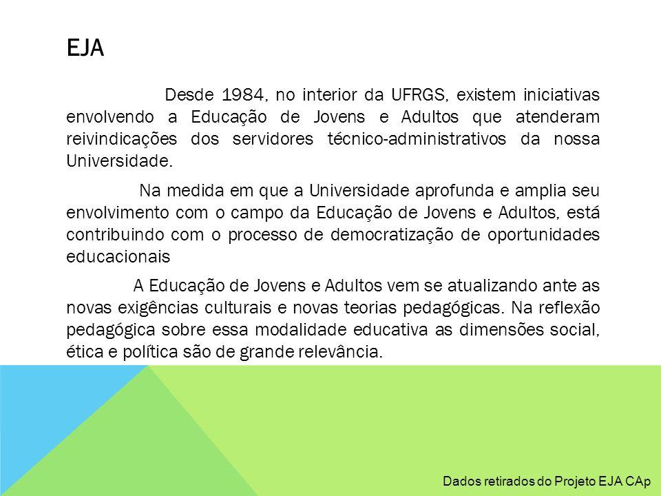 EJA Desde 1984, no interior da UFRGS, existem iniciativas envolvendo a Educação de Jovens e Adultos que atenderam reivindicações dos servidores técnic