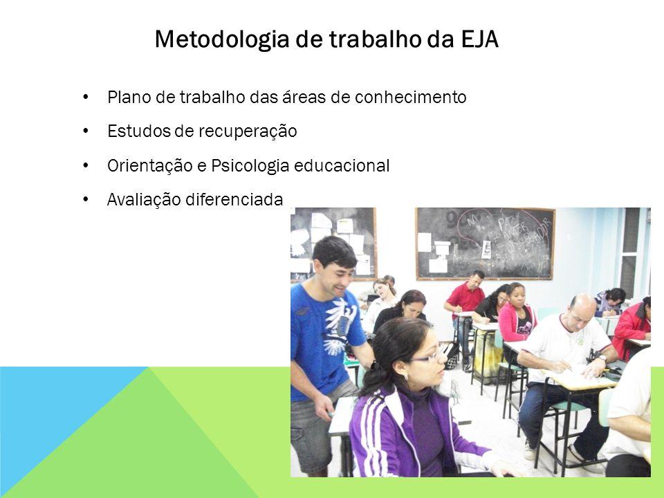 Plano de trabalho das áreas de conhecimento Estudos de recuperação Orientação e Psicologia educacional Avaliação diferenciada Metodologia de trabalho