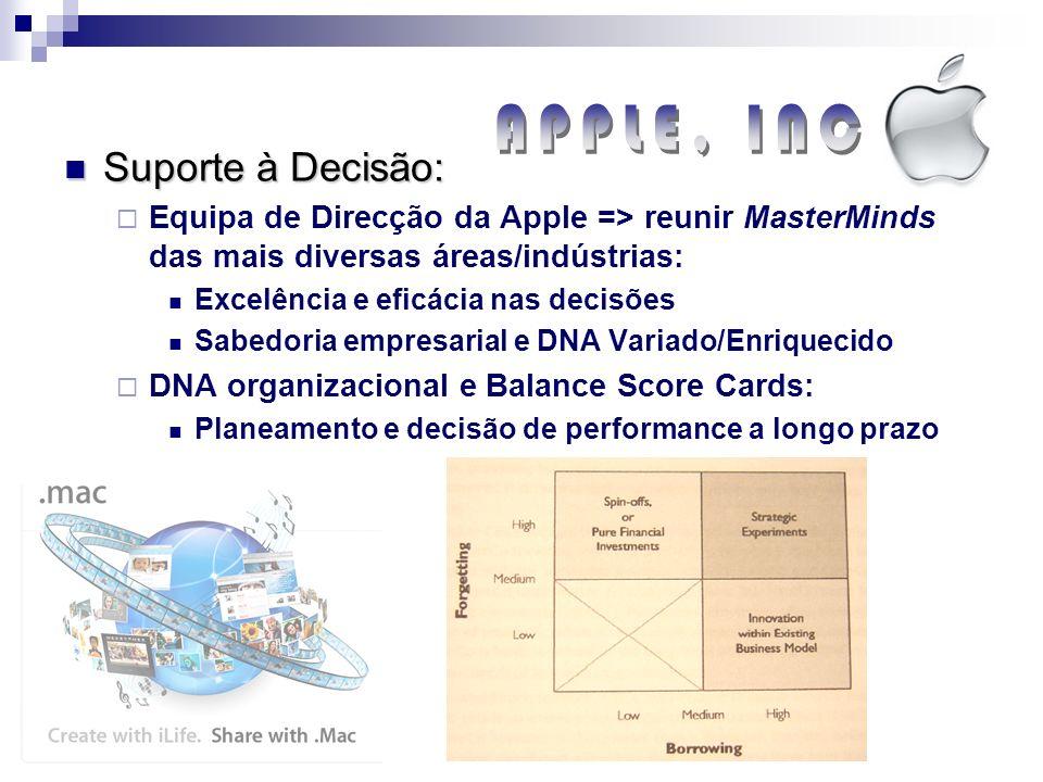 Suporte à Decisão: Suporte à Decisão: Equipa de Direcção da Apple => reunir MasterMinds das mais diversas áreas/indústrias: Excelência e eficácia nas decisões Sabedoria empresarial e DNA Variado/Enriquecido DNA organizacional e Balance Score Cards: Planeamento e decisão de performance a longo prazo