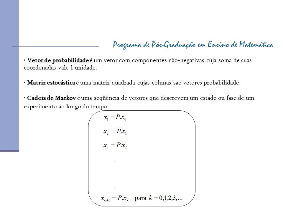 Vetor de probabilidade Vetor de probabilidade é um vetor com componentes não-negativas cuja soma de suas coordenadas vale 1 unidade. Matriz estocástic