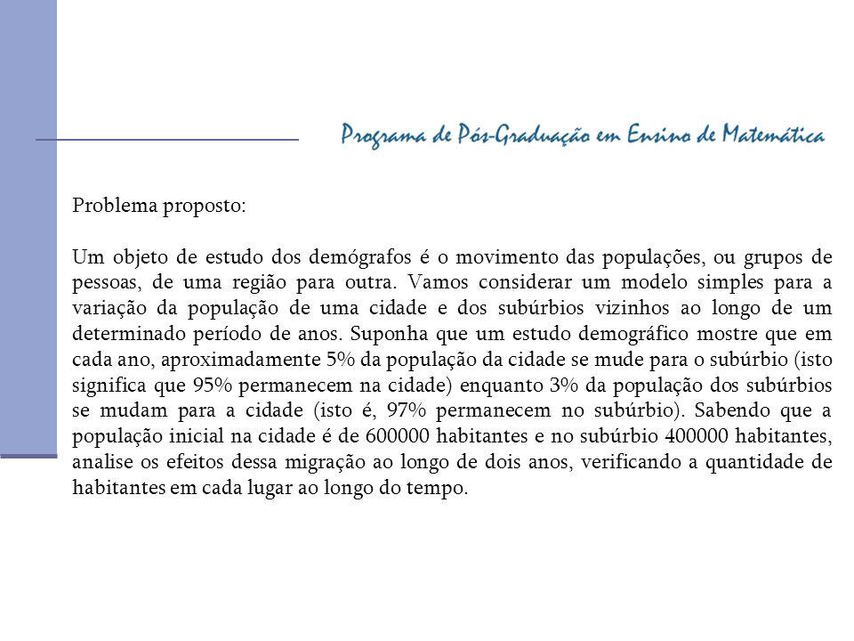 Problema proposto: Um objeto de estudo dos demógrafos é o movimento das populações, ou grupos de pessoas, de uma região para outra. Vamos considerar u