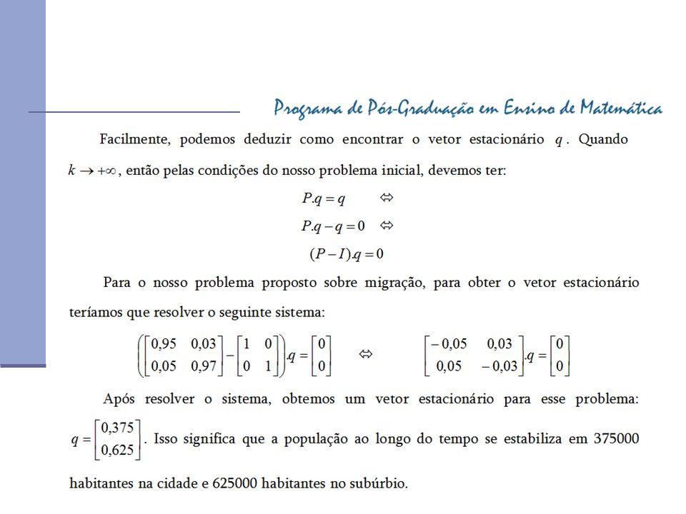Referências: ANTON Howard e RORRES Chris, Álgebra Linear com aplicações.