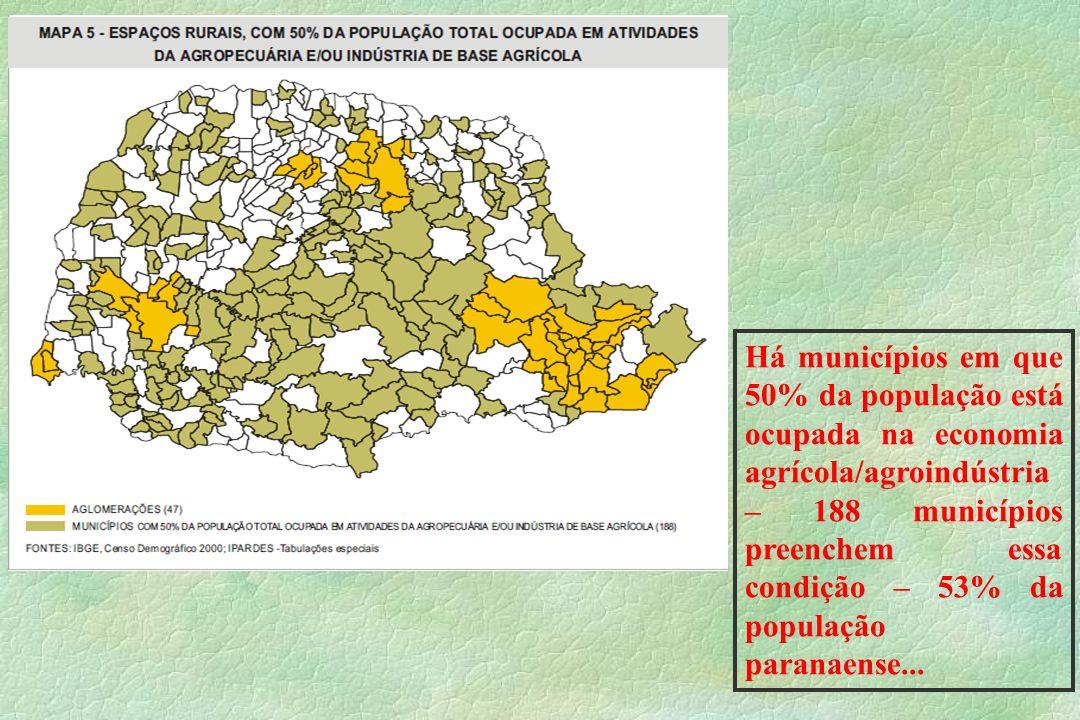 Há municípios em que 50% da população está ocupada na economia agrícola/agroindústria – 188 municípios preenchem essa condição – 53% da população para