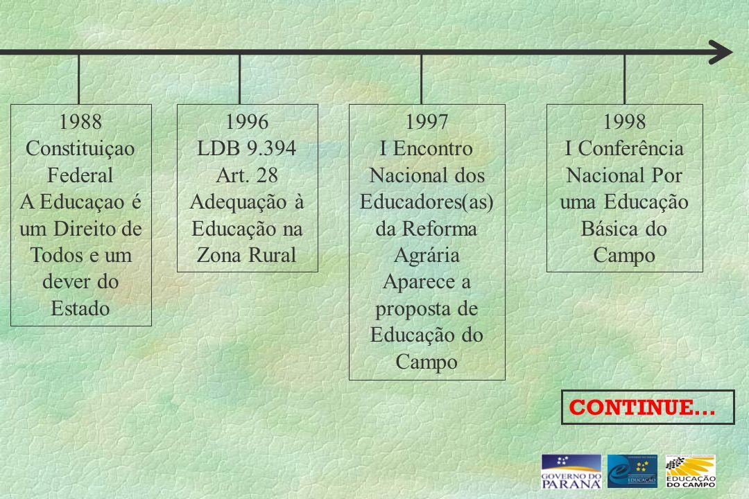1988 Constituiçao Federal A Educaçao é um Direito de Todos e um dever do Estado 1996 LDB 9.394 Art. 28 Adequação à Educação na Zona Rural 1997 I Encon