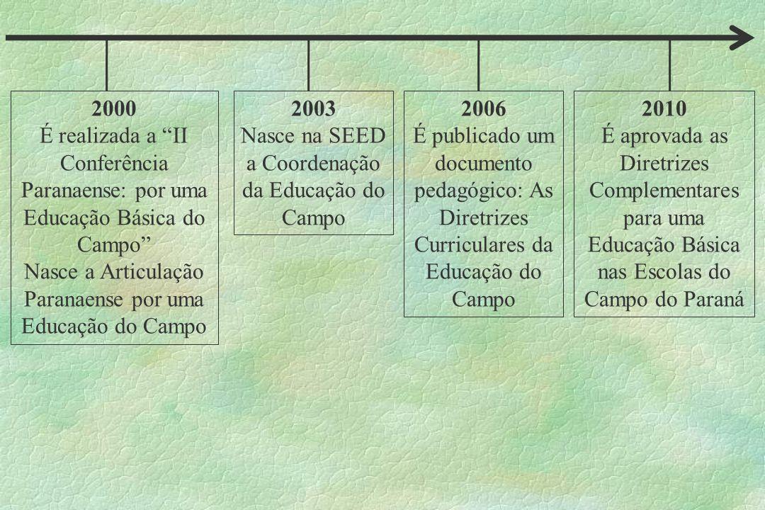 2000 É realizada a II Conferência Paranaense: por uma Educação Básica do Campo Nasce a Articulação Paranaense por uma Educação do Campo 2003 Nasce na