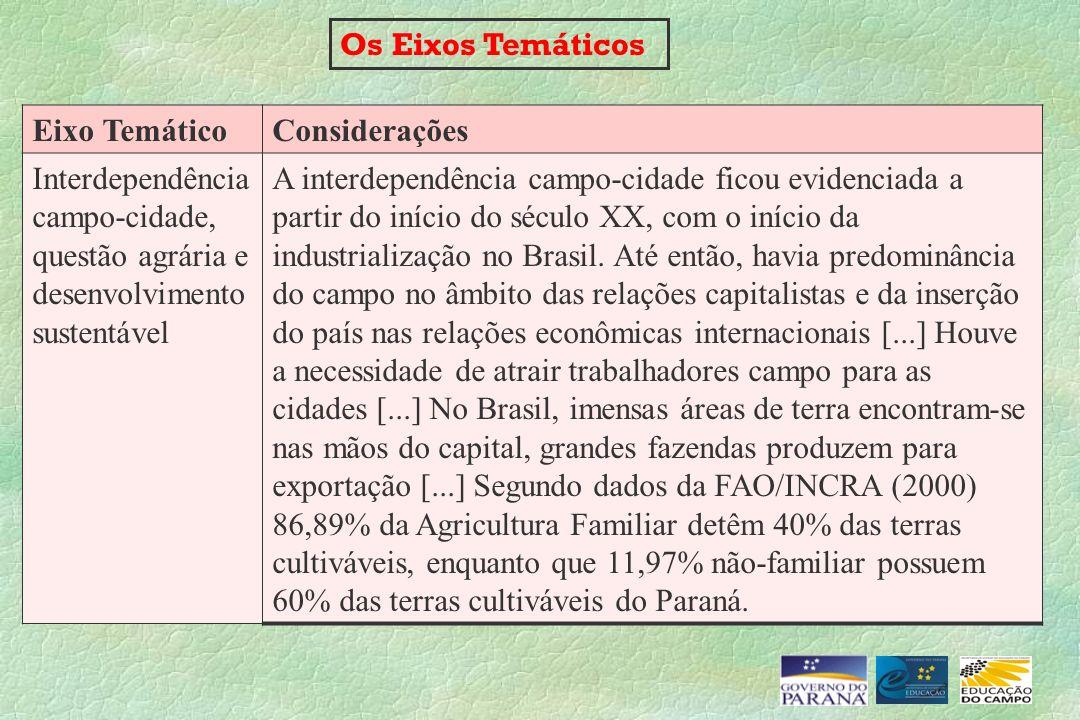 Os Eixos Temáticos Eixo TemáticoConsiderações Interdependência campo-cidade, questão agrária e desenvolvimento sustentável A interdependência campo-ci