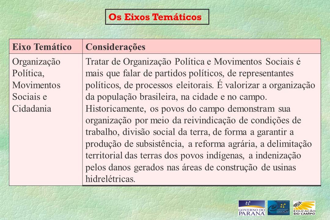 Os Eixos Temáticos Eixo TemáticoConsiderações Organização Política, Movimentos Sociais e Cidadania Tratar de Organização Política e Movimentos Sociais
