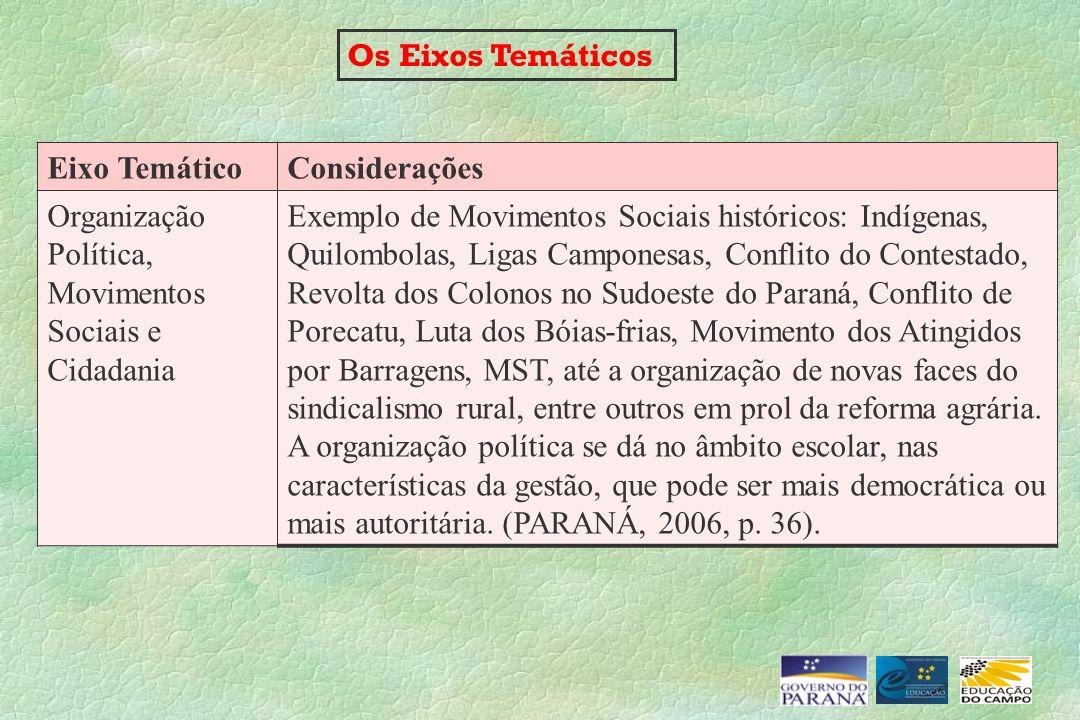 Os Eixos Temáticos Eixo TemáticoConsiderações Organização Política, Movimentos Sociais e Cidadania Exemplo de Movimentos Sociais históricos: Indígenas