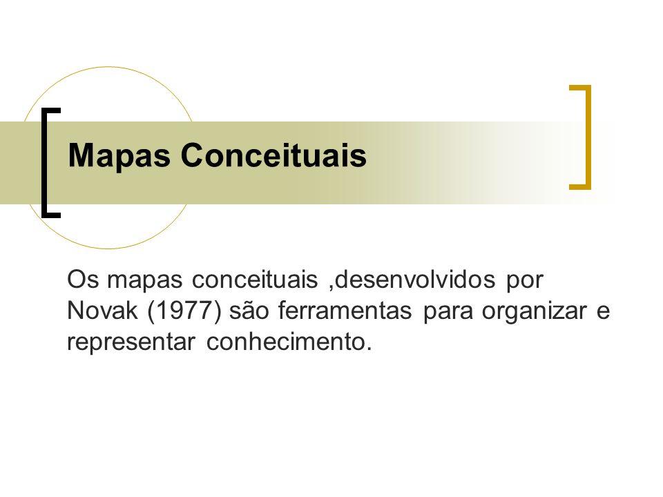 Mapas Conceituais Os mapas conceituais,desenvolvidos por Novak (1977) são ferramentas para organizar e representar conhecimento.