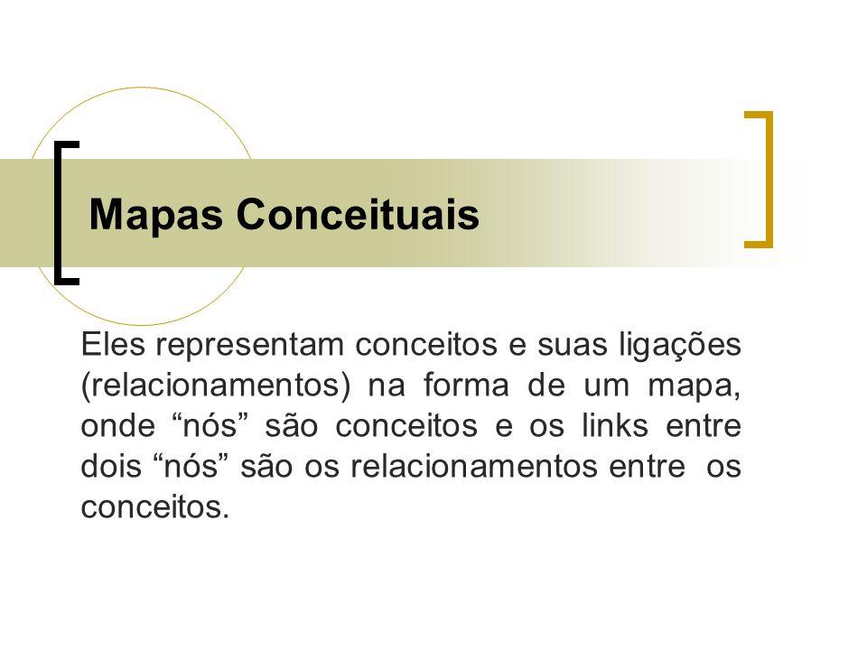 Mapas Conceituais Eles representam conceitos e suas ligações (relacionamentos) na forma de um mapa, onde nós são conceitos e os links entre dois nós s