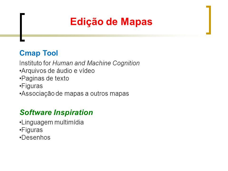 Edição de Mapas Cmap Tool Instituto for Human and Machine Cognition Arquivos de áudio e vídeo Paginas de texto Figuras Associação de mapas a outros ma