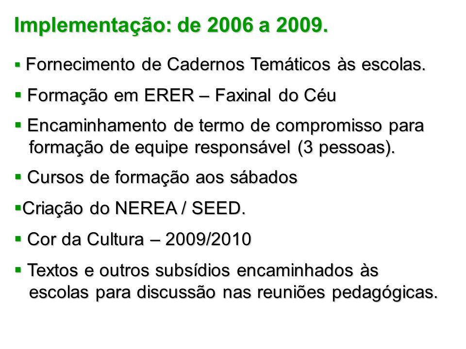 Implementação: de 2006 a 2009. Fornecimento de Cadernos Temáticos às escolas. Fornecimento de Cadernos Temáticos às escolas. Formação em ERER – Faxina