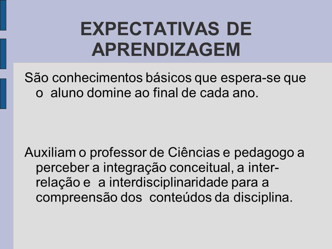 EXPECTATIVAS DE APRENDIZAGEM São conhecimentos básicos que espera-se que o aluno domine ao final de cada ano. Auxiliam o professor de Ciências e pedag